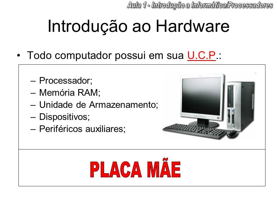 Introdução ao Hardware •Todo computador possui em sua U.C.P.: –Processador; –Memória RAM; –Unidade de Armazenamento; –Dispositivos; –Periféricos auxil