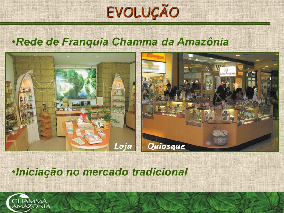 EVOLUÇÃO QuiosqueLoja •Rede de Franquia Chamma da Amazônia •Iniciação no mercado tradicional
