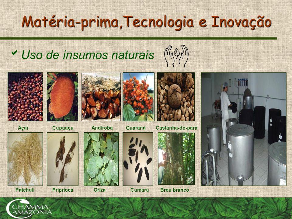 Matéria-prima,Tecnologia e Inovação  Uso de insumos naturais AçaíCastanha-do-paráGuaranáAndirobaCupuaçu Breu brancoPatchuliPripriocaOrizaCumaru