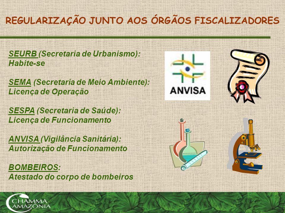 SEURB (Secretaria de Urbanismo): Habite-se SEMA (Secretaria de Meio Ambiente): Licença de Operação SESPA (Secretaria de Saúde): Licença de Funcionamen