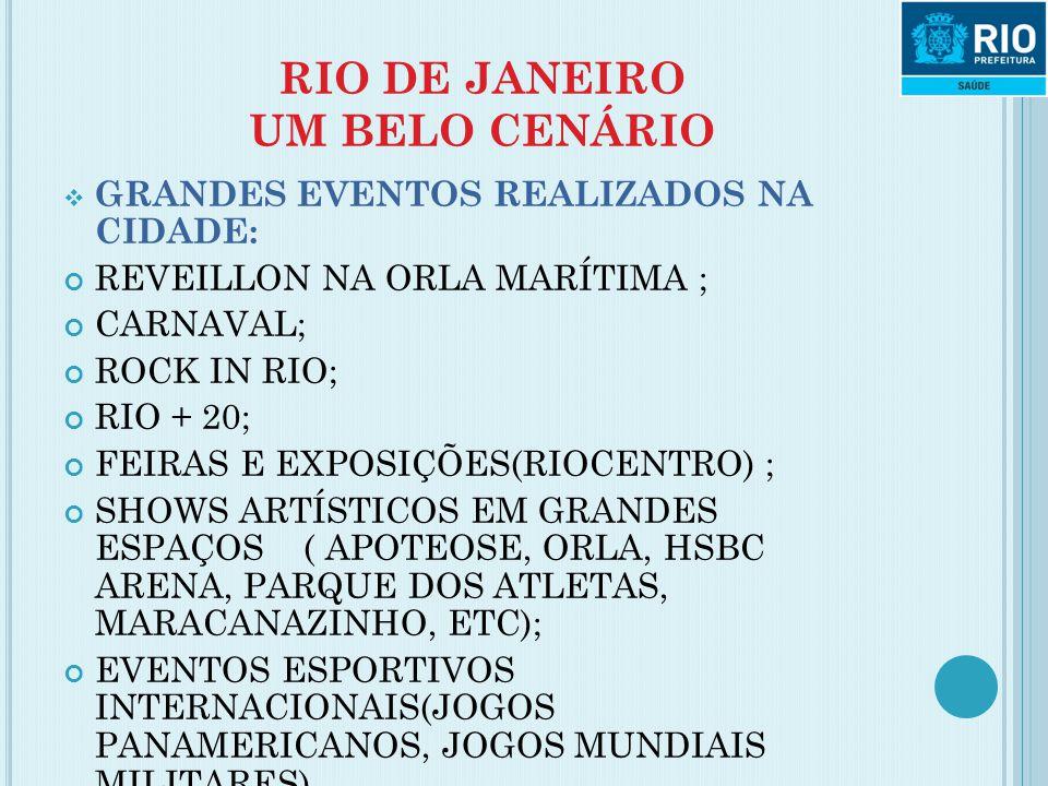 RIO DE JANEIRO UM BELO CENÁRIO  GRANDES EVENTOS REALIZADOS NA CIDADE: REVEILLON NA ORLA MARÍTIMA ; CARNAVAL; ROCK IN RIO; RIO + 20; FEIRAS E EXPOSIÇÕ