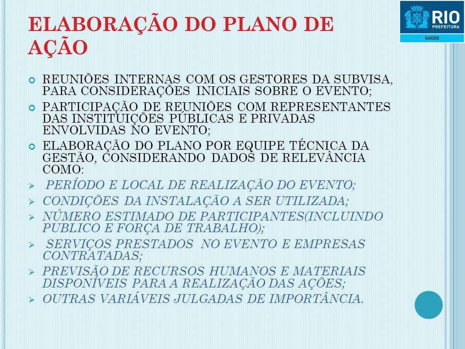 PLANO DE AÇÃO O PLANO ELABORADO SUBDIVIDE-SE EM: AÇÕES PRÉVIAS AO EVENTO; AÇÕES DURANTE O EVENTO; AÇÕES APÓS O EVENTO.