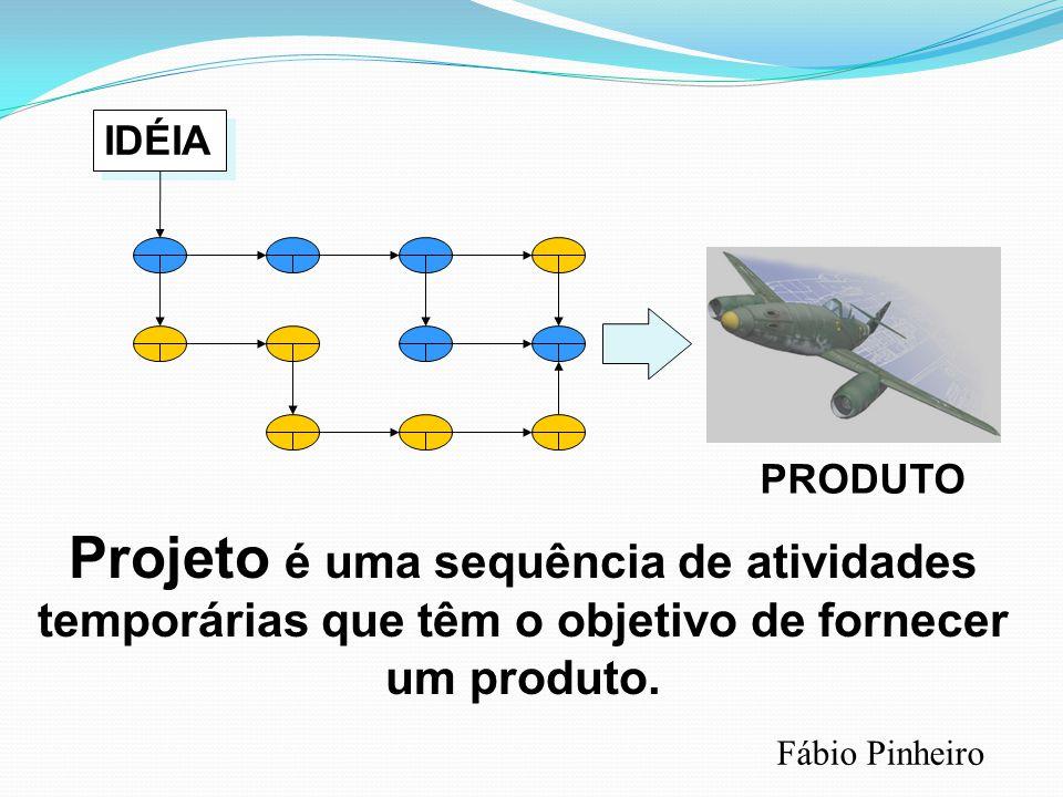 Projeto é uma sequência de atividades temporárias que têm o objetivo de fornecer um produto. PRODUTO IDÉIA Fábio Pinheiro