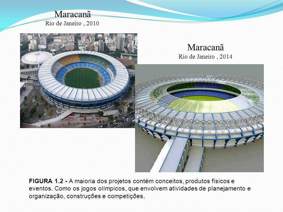 FIGURA 1.2 - A maioria dos projetos contém conceitos, produtos físicos e eventos. Como os jogos olímpicos, que envolvem atividades de planejamento e o