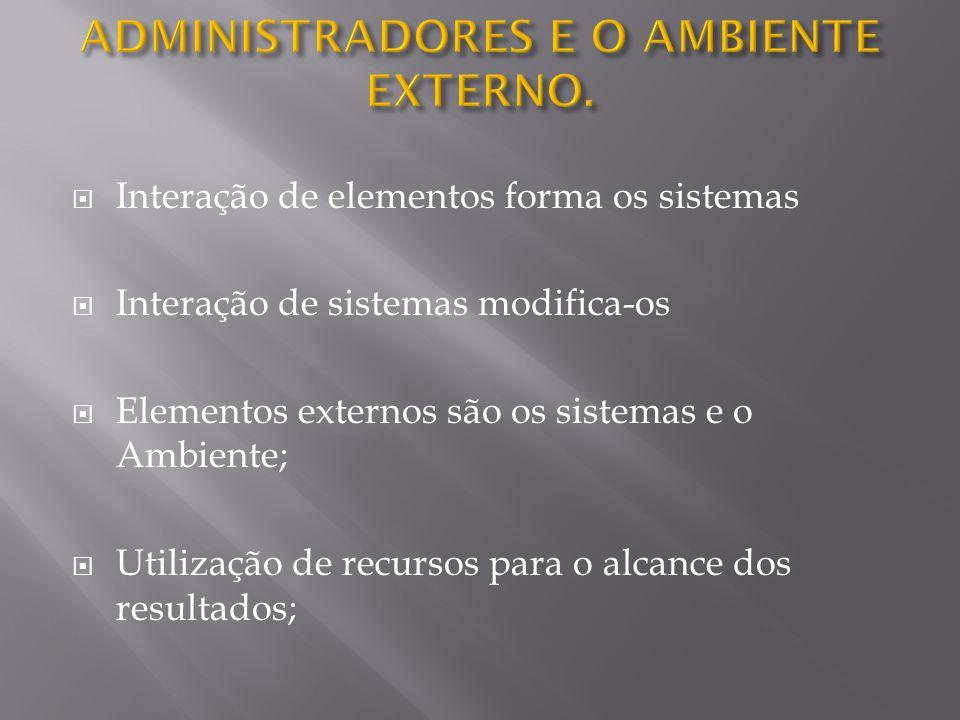  Interação de elementos forma os sistemas  Interação de sistemas modifica-os  Elementos externos são os sistemas e o Ambiente;  Utilização de recu