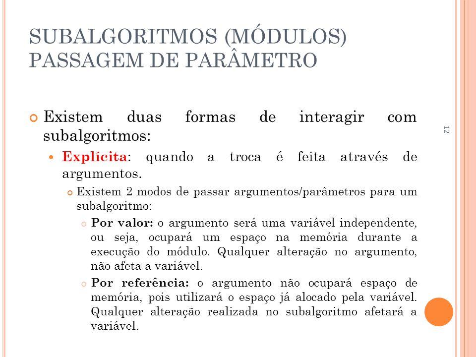 SUBALGORITMOS (MÓDULOS) PASSAGEM DE PARÂMETRO Existem duas formas de interagir com subalgoritmos:  Explícita : quando a troca é feita através de argumentos.
