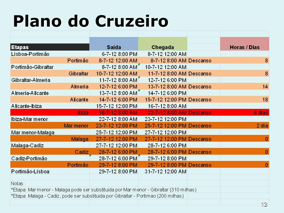 12 Plano do Cruzeiro Plano do Cruzeiro