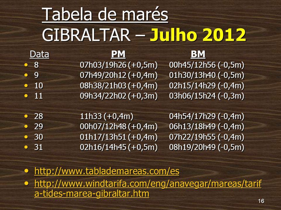 16 Tabela de marés GIBRALTAR – Julho 2012 Tabela de marés GIBRALTAR – Julho 2012 Data PM BM Data PM BM • 807h03/19h26 (+0,5m) 00h45/12h56 (-0,5m) • 90