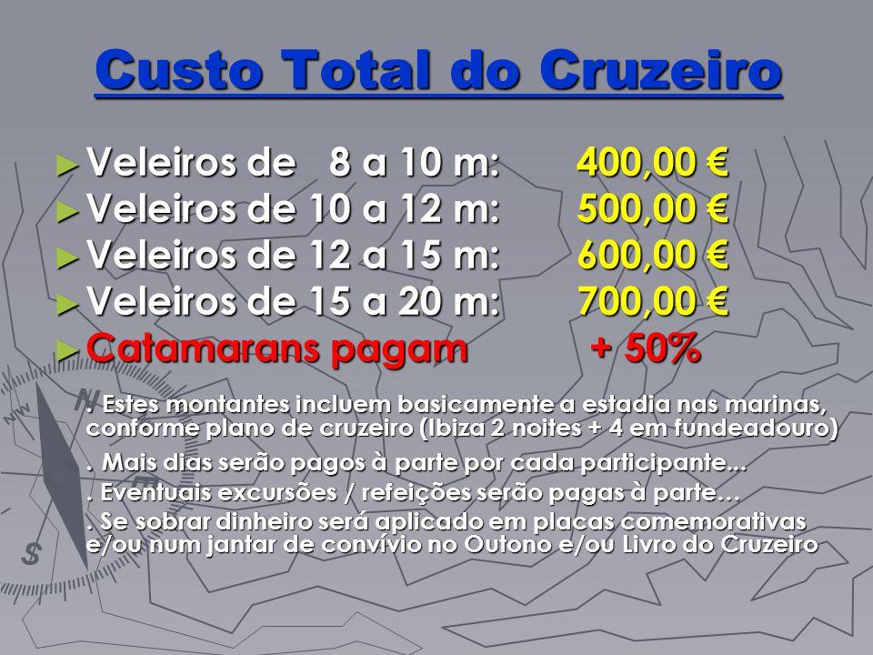 Custo Total do Cruzeiro ► Veleiros de 8 a 10 m:400,00 € ► Veleiros de 10 a 12 m:500,00 € ► Veleiros de 12 a 15 m:600,00 € ► Veleiros de 15 a 20 m:700,