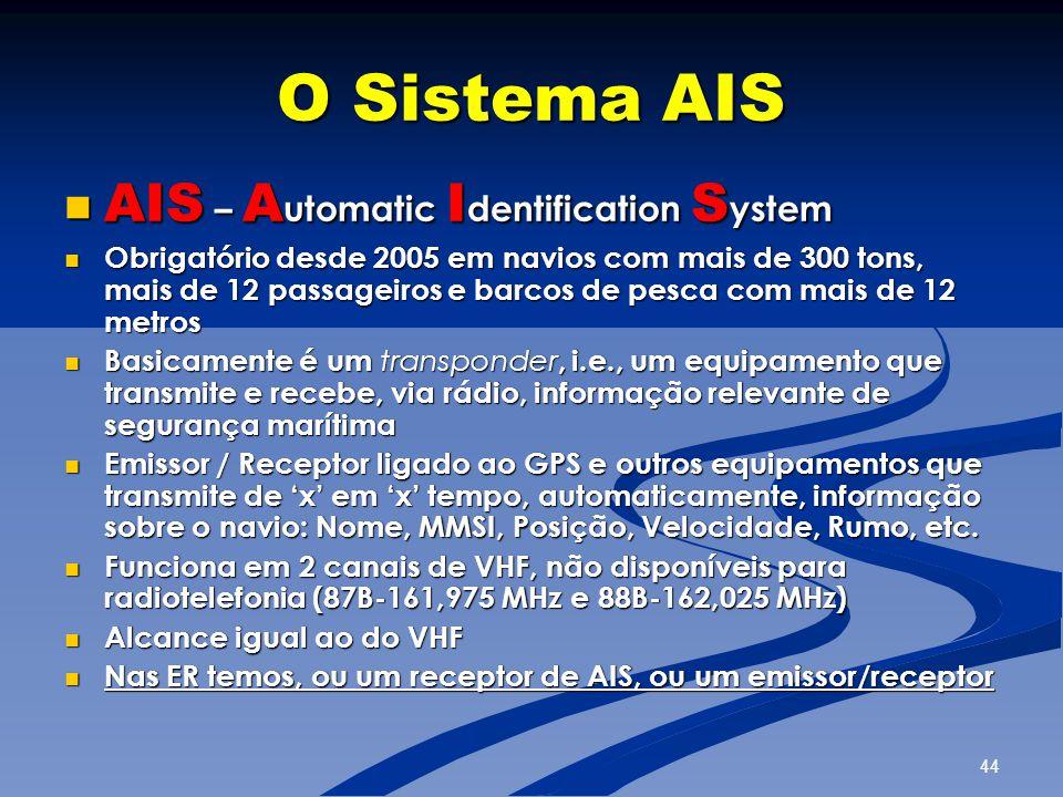 44 O Sistema AIS  AIS – A utomatic I dentification S ystem  Obrigatório desde 2005 em navios com mais de 300 tons, mais de 12 passageiros e barcos d