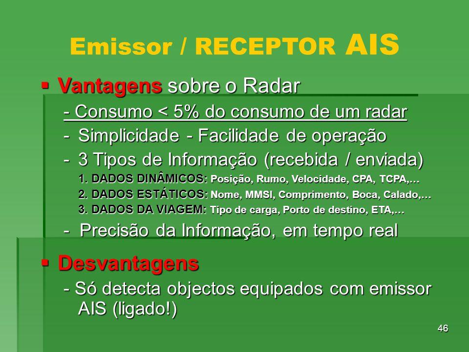46 Emissor / RECEPTOR AIS  Vantagens sobre o Radar - Consumo < 5% do consumo de um radar -Simplicidade - Facilidade de operação -3 Tipos de Informaçã