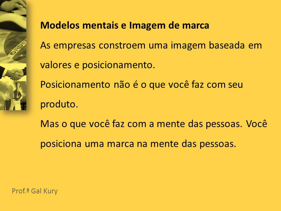 Modelos mentais e Imagem de marca As empresas constroem uma imagem baseada em valores e posicionamento.