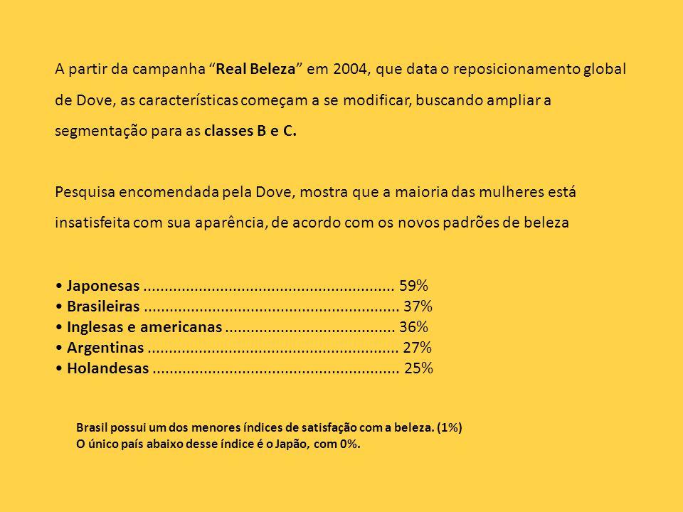 A partir da campanha Real Beleza em 2004, que data o reposicionamento global de Dove, as características começam a se modificar, buscando ampliar a segmentação para as classes B e C.