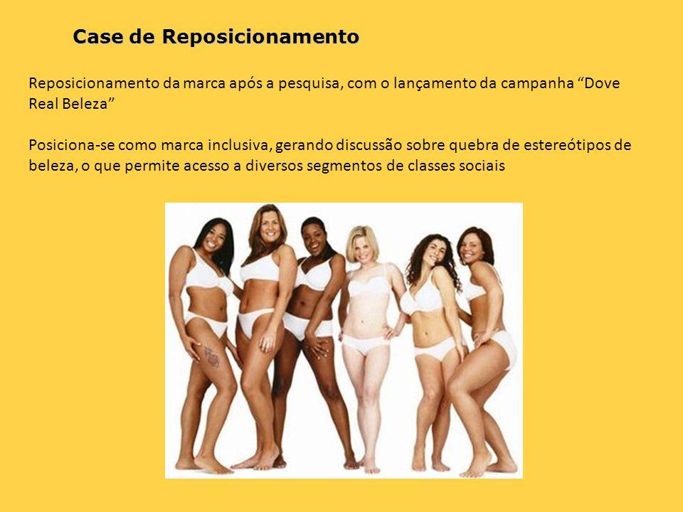 Case de Reposicionamento Case de Reposicionamento Reposicionamento da marca após a pesquisa, com o lançamento da campanha Dove Real Beleza Posiciona-se como marca inclusiva, gerando discussão sobre quebra de estereótipos de beleza, o que permite acesso a diversos segmentos de classes sociais