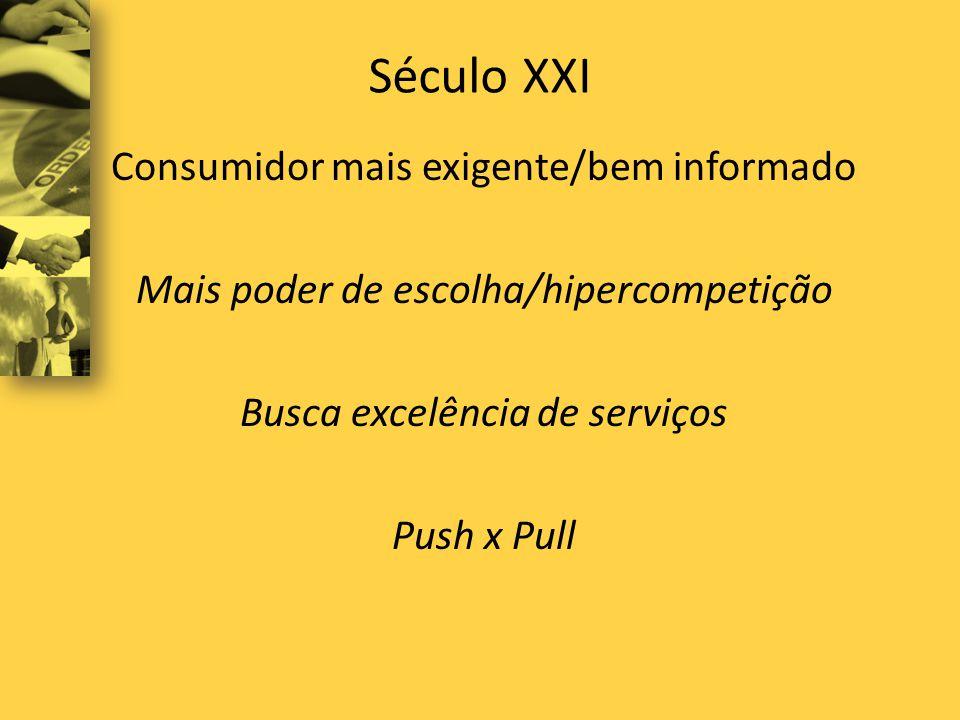 Século XXI Consumidor mais exigente/bem informado Mais poder de escolha/hipercompetição Busca excelência de serviços Push x Pull