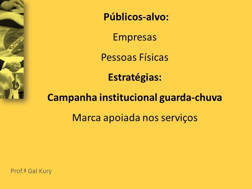 Públicos-alvo: Empresas Pessoas Físicas Estratégias: Campanha institucional guarda-chuva Marca apoiada nos serviços Prof.ª Gal Kury