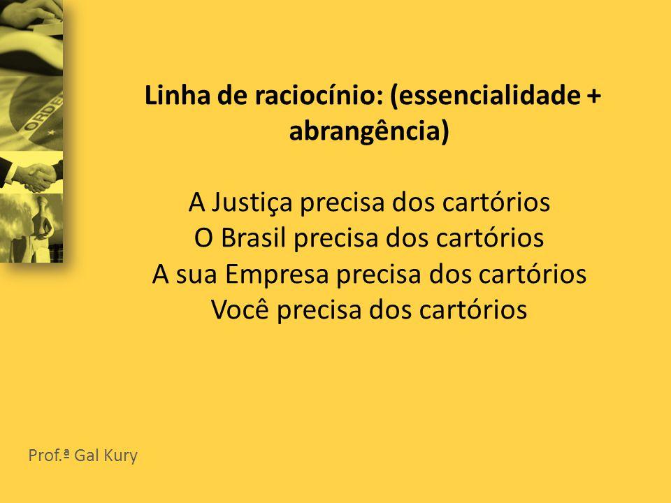 Linha de raciocínio: (essencialidade + abrangência) A Justiça precisa dos cartórios O Brasil precisa dos cartórios A sua Empresa precisa dos cartórios Você precisa dos cartórios Prof.ª Gal Kury