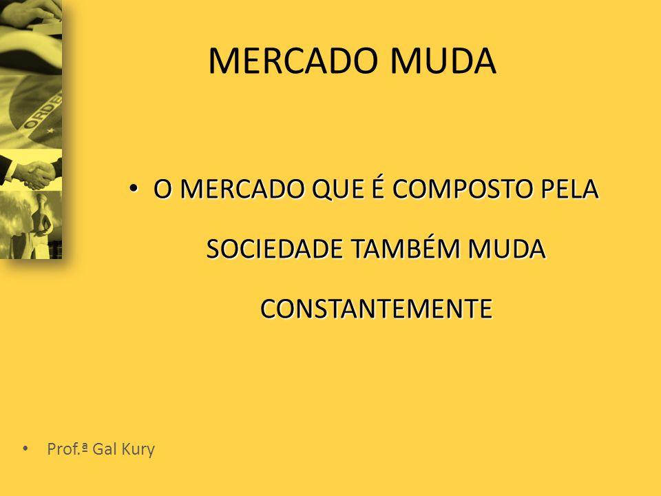 MERCADO MUDA • O MERCADO QUE É COMPOSTO PELA SOCIEDADE TAMBÉM MUDA CONSTANTEMENTE • Prof.ª Gal Kury