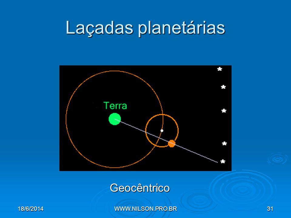 Laçadas planetárias Geocêntrico 18/6/2014WWW.NILSON.PRO.BR31