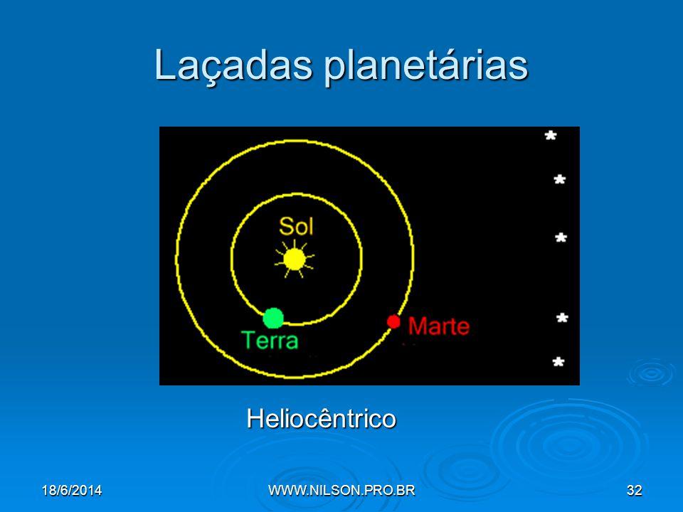Laçadas planetárias Heliocêntrico 18/6/2014WWW.NILSON.PRO.BR32