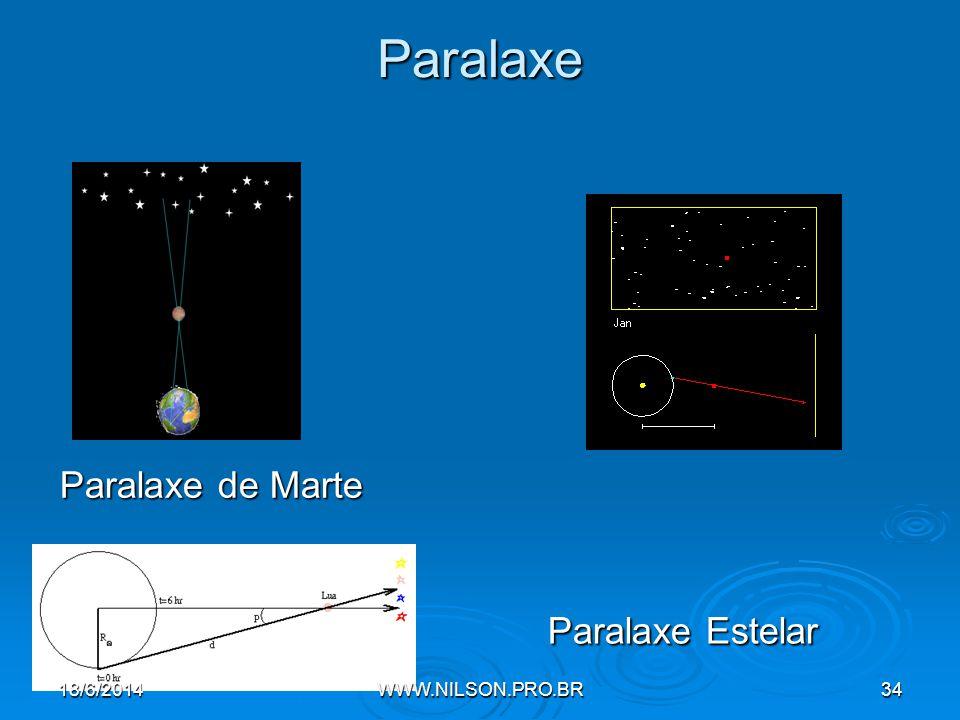 Paralaxe Paralaxe de Marte Paralaxe Estelar 18/6/2014WWW.NILSON.PRO.BR34