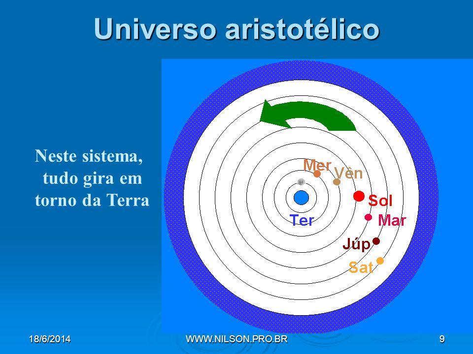 Universo aristotélico Neste sistema, tudo gira em torno da Terra 18/6/2014WWW.NILSON.PRO.BR9