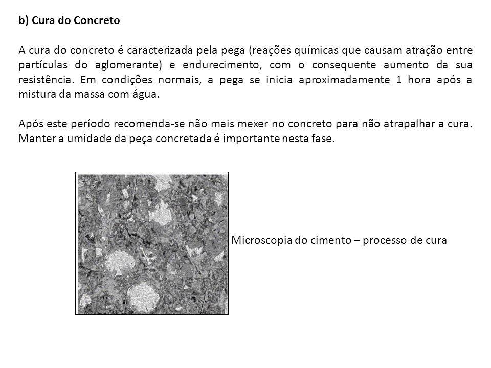 b) Cura do Concreto A cura do concreto é caracterizada pela pega (reações químicas que causam atração entre partículas do aglomerante) e endurecimento