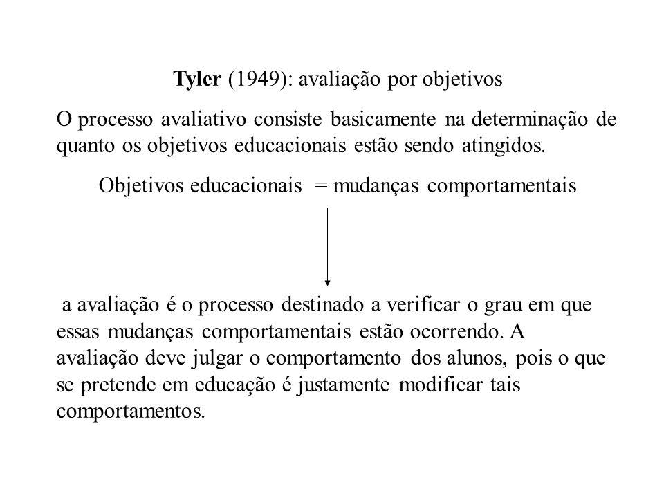Robert Mager (1962): assume as idéias cientificistas de Tyler A definição de um objetivo útil, deveria apresentar 3 características: 1.