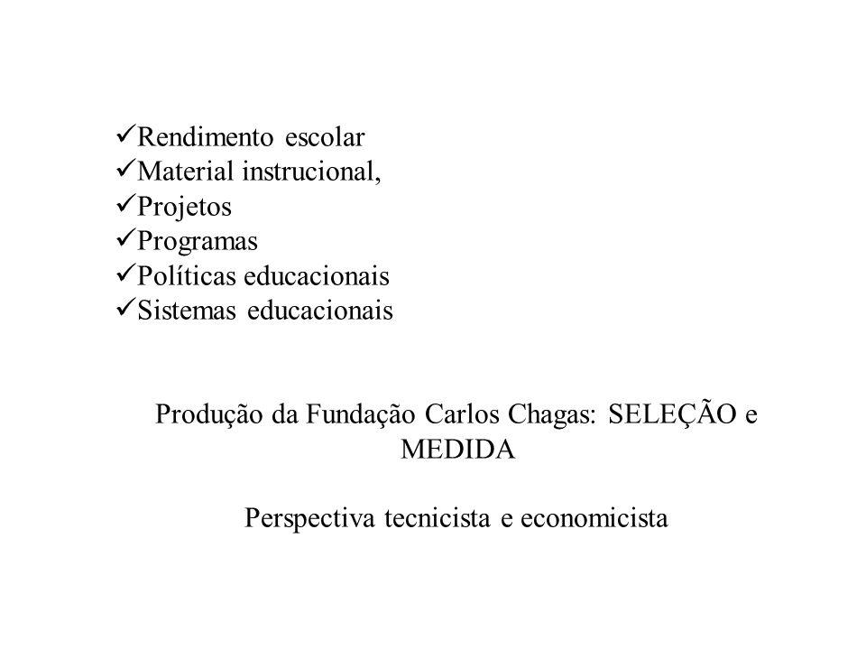 Heraldo Vianna (1973) Testes em Educação -apresenta a teoria clássica das medidas educacionais.