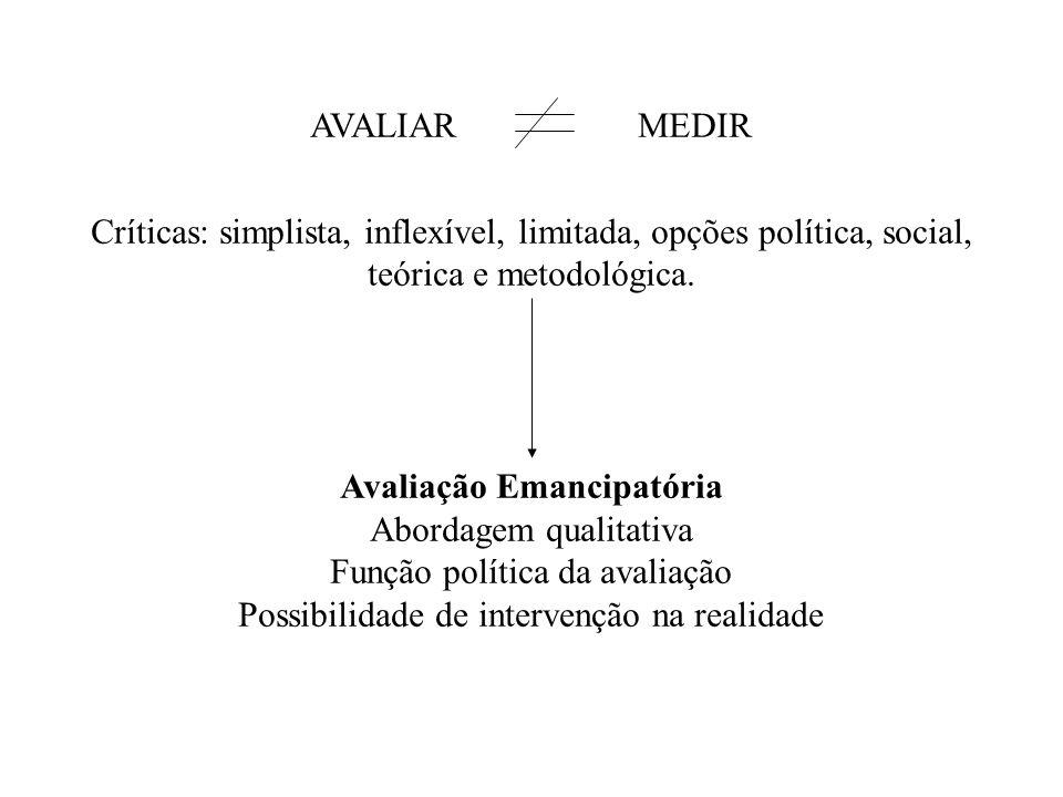 Três vertentes metodológicas Avaliação democrática Crítica institucional Criação coletiva Pesquisa participante