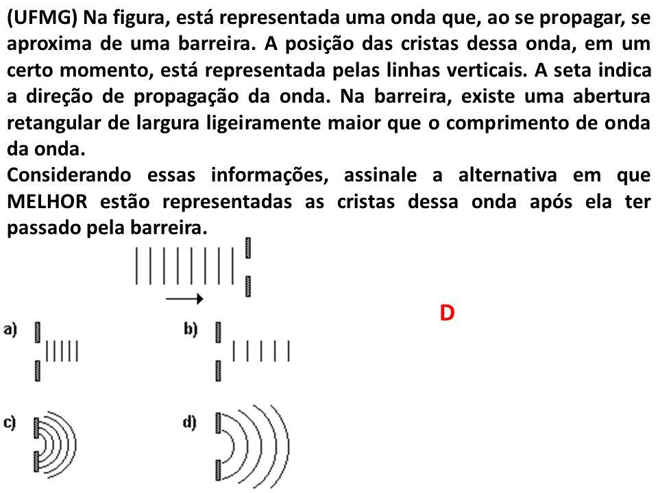 (UFMG) Na figura, está representada uma onda que, ao se propagar, se aproxima de uma barreira. A posição das cristas dessa onda, em um certo momento,