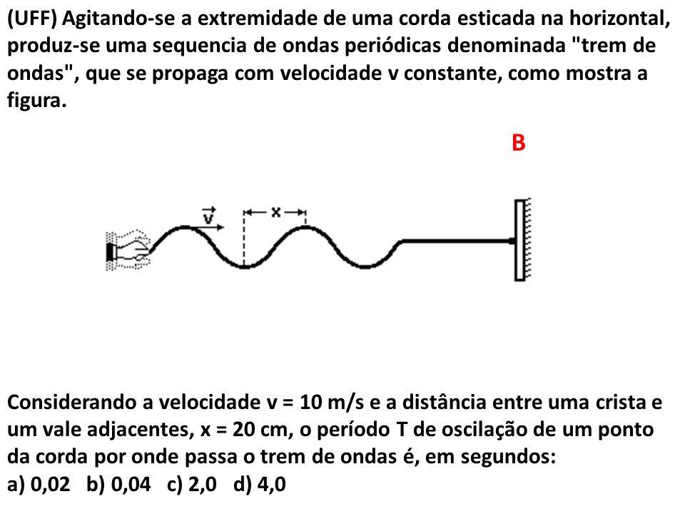 (PUC RS) A velocidade de uma onda sonora no ar é 340m/s, e seu comprimento de onda é 0,340m.