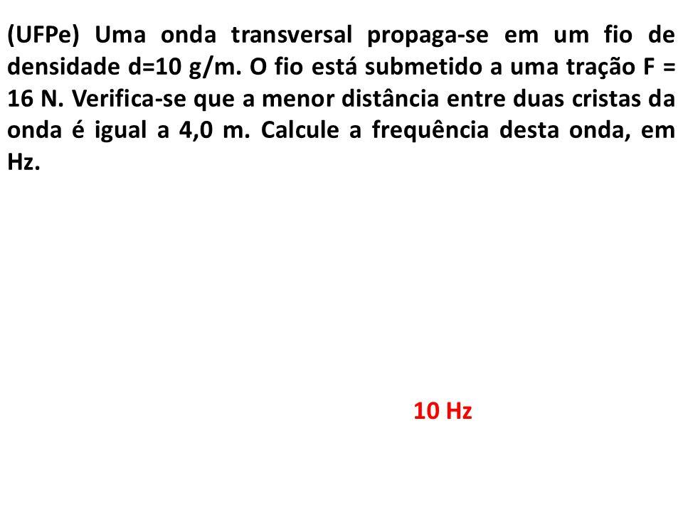 (UFPe) Uma onda transversal propaga-se em um fio de densidade d=10 g/m. O fio está submetido a uma tração F = 16 N. Verifica-se que a menor distância