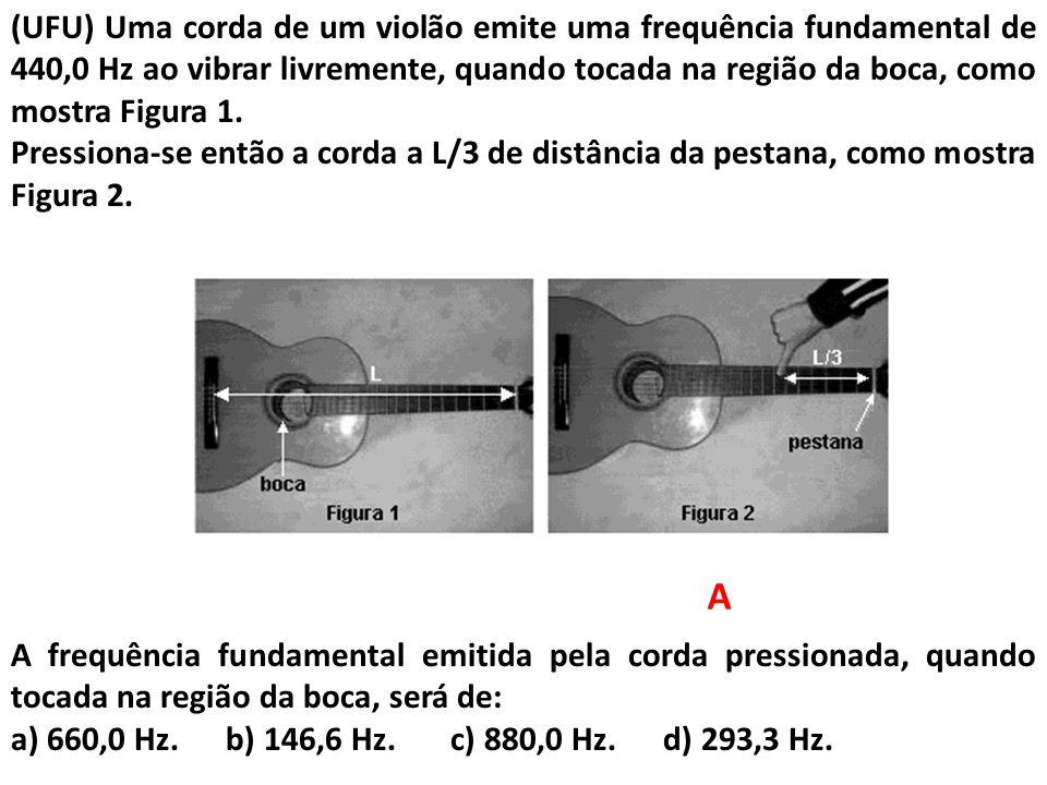 (UFU) Uma corda de um violão emite uma frequência fundamental de 440,0 Hz ao vibrar livremente, quando tocada na região da boca, como mostra Figura 1.