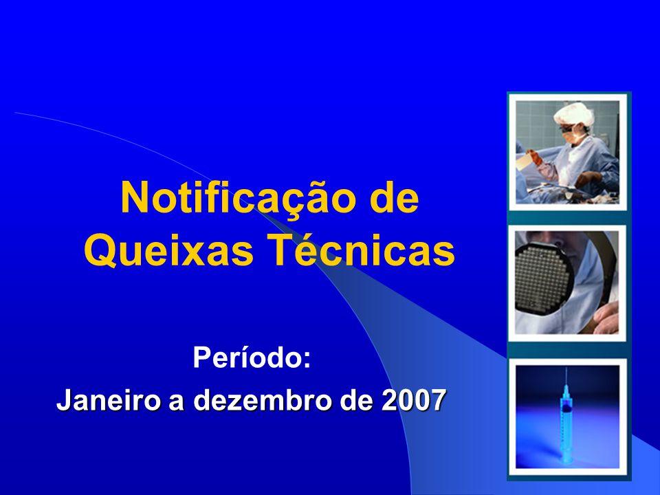 Notificação de Queixas Técnicas Período: Janeiro a dezembro de 2007