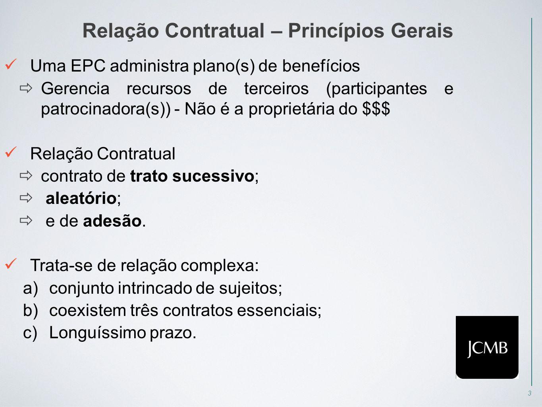 3 Relação Contratual – Princípios Gerais  Uma EPC administra plano(s) de benefícios  Gerencia recursos de terceiros (participantes e patrocinadora(s)) - Não é a proprietária do $$$  Relação Contratual  contrato de trato sucessivo;  aleatório;  e de adesão.