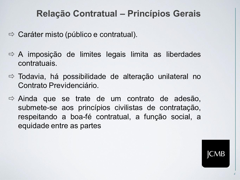 4 Relação Contratual – Princípios Gerais  Caráter misto (público e contratual).