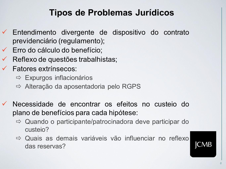 6 Tipos de Problemas Jurídicos  Entendimento divergente de dispositivo do contrato previdenciário (regulamento);  Erro do cálculo do benefício;  Reflexo de questões trabalhistas;  Fatores extrínsecos:  Expurgos inflacionários  Alteração da aposentadoria pelo RGPS  Necessidade de encontrar os efeitos no custeio do plano de benefícios para cada hipótese:  Quando o participante/patrocinadora deve participar do custeio.