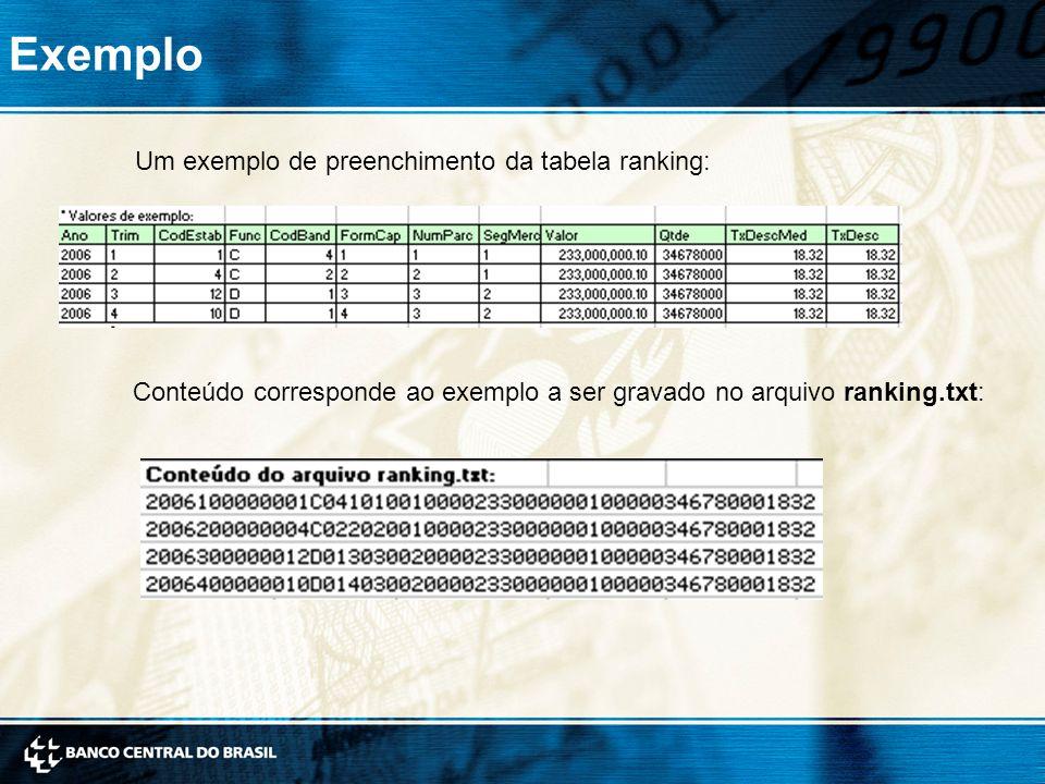 8 Conteúdo corresponde ao exemplo a ser gravado no arquivo ranking.txt: Um exemplo de preenchimento da tabela ranking: Exemplo
