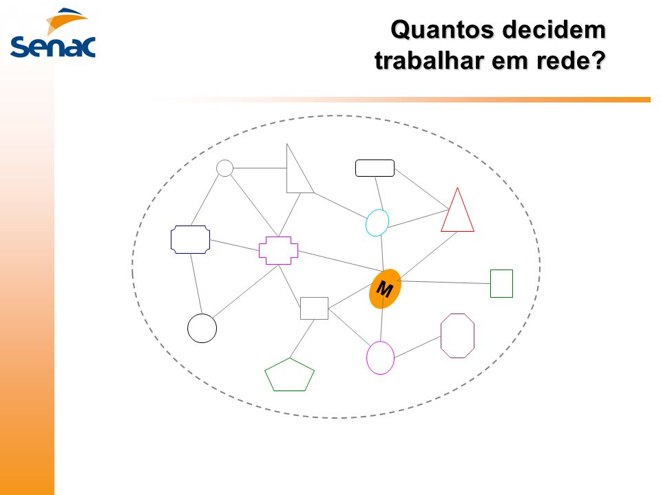 M Quantos decidem trabalhar em rede?