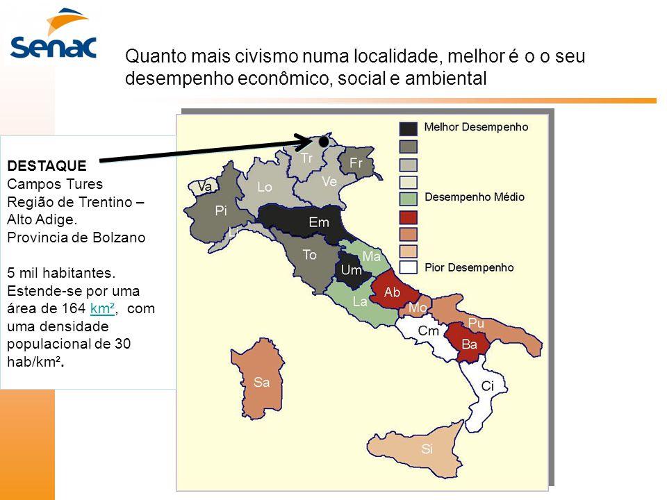 Quanto mais civismo numa localidade, melhor é o o seu desempenho econômico, social e ambiental DESTAQUE Campos Tures Região de Trentino – Alto Adige.
