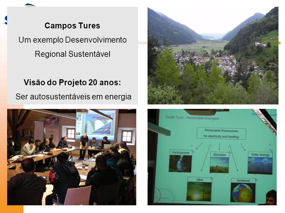 Campos Tures Um exemplo Desenvolvimento Regional Sustentável Visão do Projeto 20 anos: Ser autosustentáveis em energia