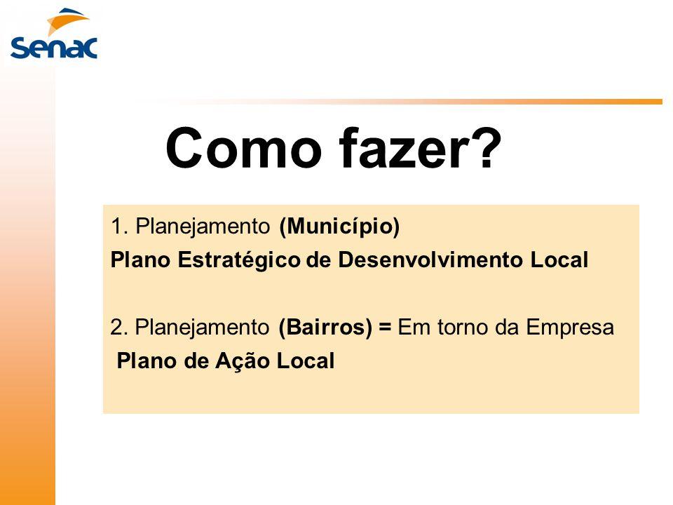 Como fazer? 1.Planejamento (Município) Plano Estratégico de Desenvolvimento Local 2. Planejamento (Bairros) = Em torno da Empresa Plano de Ação Local