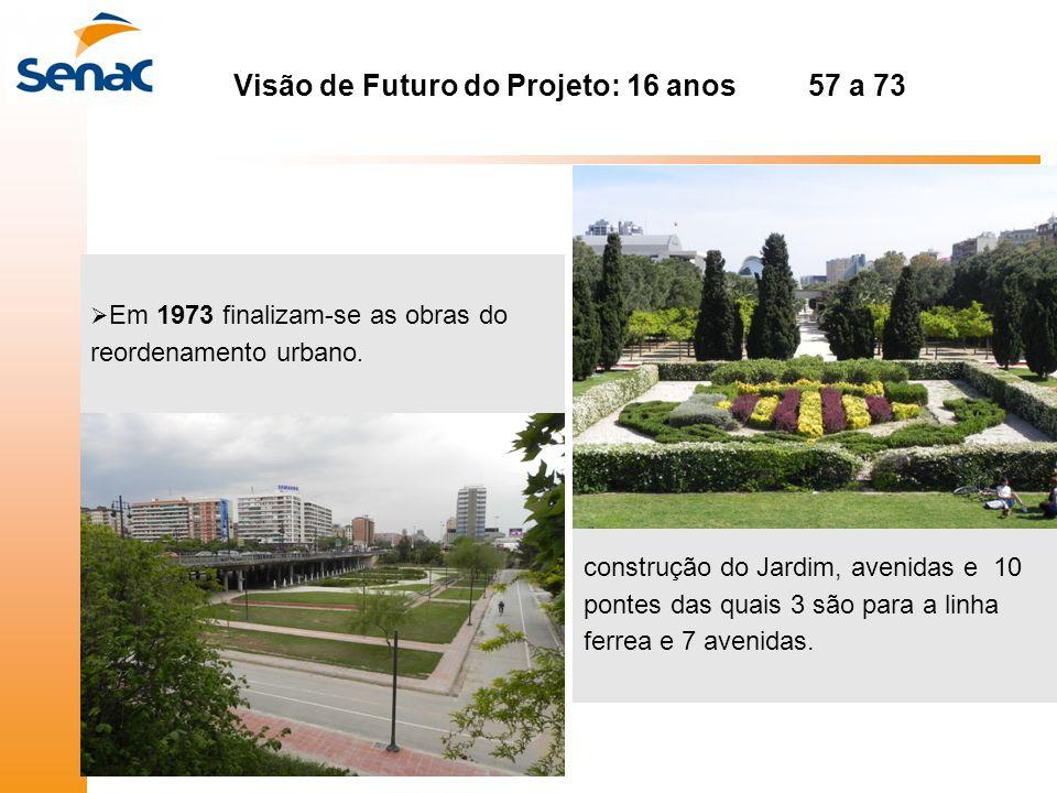 Visão de Futuro do Projeto: 16 anos 57 a 73  Em 1973 finalizam-se as obras do reordenamento urbano. construção do Jardim, avenidas e 10 pontes das qu