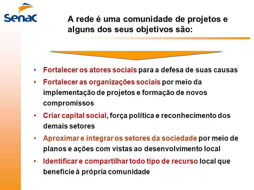 A rede é uma comunidade de projetos e alguns dos seus objetivos são: •Fortalecer os atores sociais para a defesa de suas causas •Fortalecer as organiz