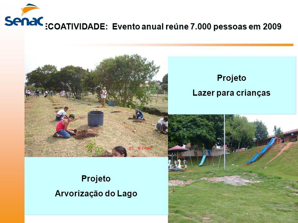 ECOATIVIDADE: Evento anual reúne 7.000 pessoas em 2009 Projeto Arvorização do Lago Projeto Arvorização do Lago Projeto Lazer para crianças Projeto Laz