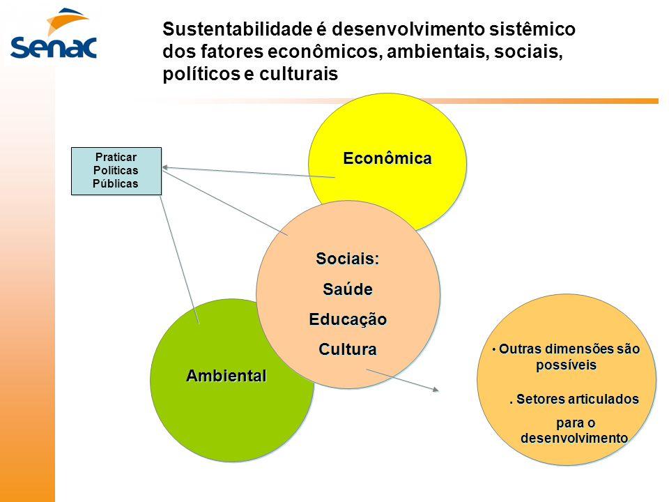 Sustentabilidade é desenvolvimento sistêmico dos fatores econômicos, ambientais, sociais, políticos e culturais Sociais: Saúde Educação Cultura Sociai