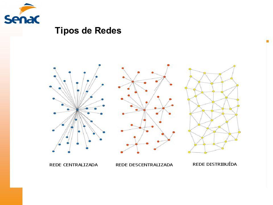 Volta a novas proposições Como organizar-se em rede: Uma Metodologia Proposição Composição Novo Compromisso Ação Identificação Reunião Criação de um espaço comum (reuniões, encontros) O que fazemos.