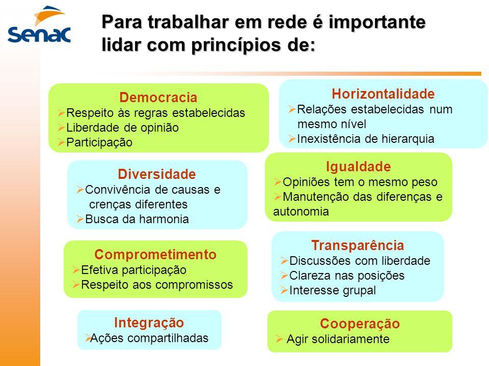 Diversidade  Convivência de causas e crenças diferentes  Busca da harmonia Cooperação  Agir solidariamente Horizontalidade  Relações estabelecidas