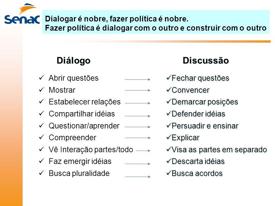 Dialogar é nobre, fazer política é nobre. Fazer política é dialogar com o outro e construir com o outro  Abrir questões  Mostrar  Estabelecer relaç